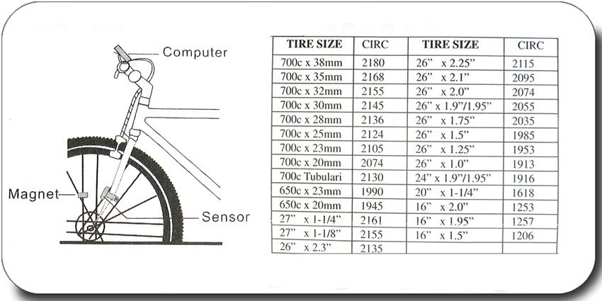 Инструкция Для Велокомпьютера